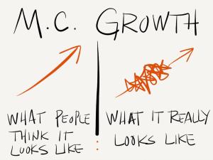 MC Growth--Seth McBee-'Be The Church'